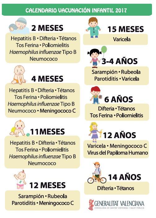 Calendario De Vacunas Infantil.Sanitat Modifica El Calendario De Vacunacion Infantil De La