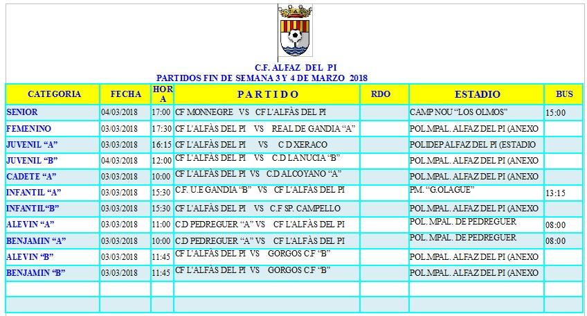 Partidos de fútbol, fin de semana 3 y 4 de marzo