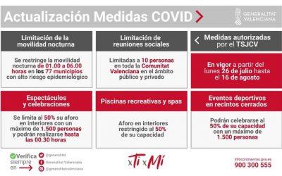 Estas son las nuevas medidas contra el coronavirus en vigor desde este lunes